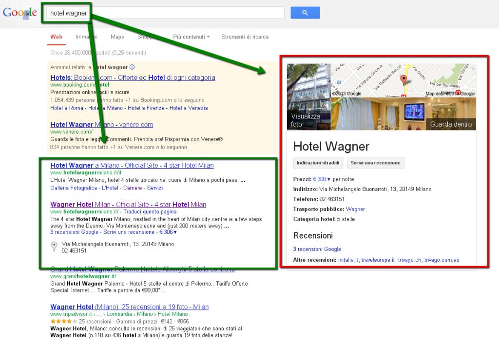 Visibilità Elevata Google Business Maps Turistico