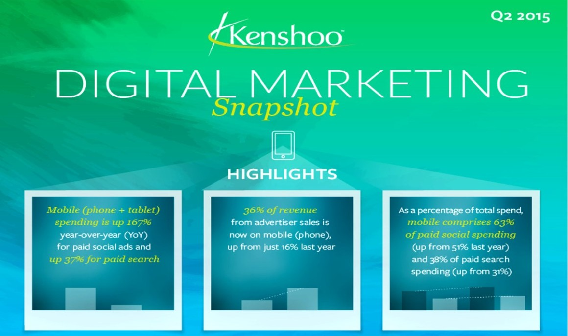 Digital Marketing Kenshoo
