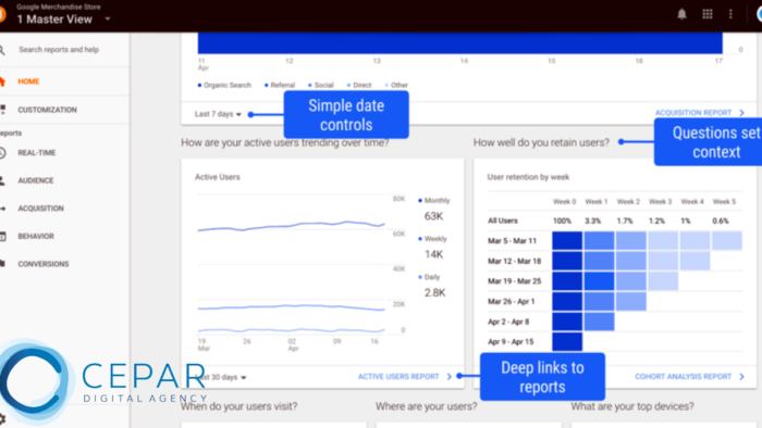 Nuovo Google Analytics Data Driven Analysis e Data Visualization