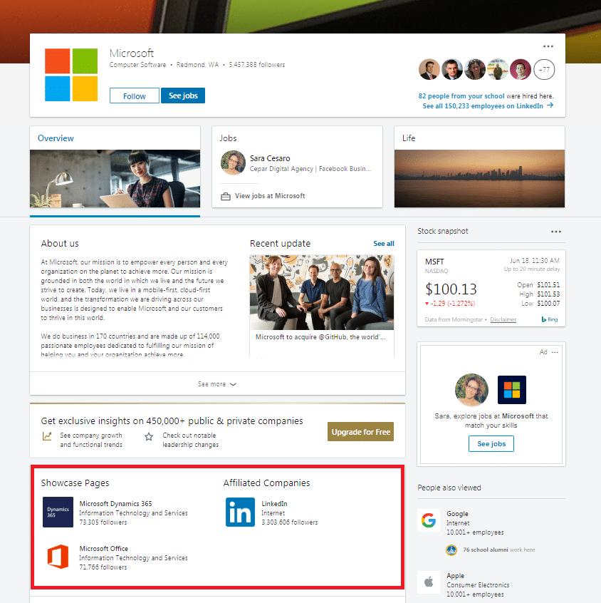 LinkedIn per le Aziende B2B